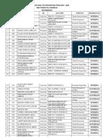 Pengumuman Gelombang I PPDB 2019