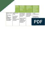 capacitación producto 1 (usaer).docx
