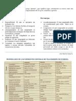 NEUMÁTICA.pdf