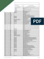 JCB_Diagnostic_Trouble_Codes.pdf