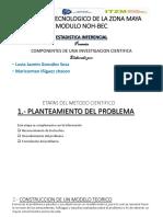 Exposicion Arturo Unidad 1 Etapas Del Metodo Cientifico