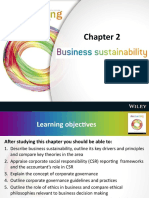 Business Sustainability and Ethics