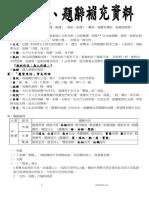 柬帖、題辭補充資料 (1)