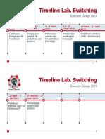 Timeline Lab