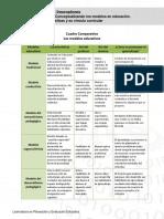 CUADRO COMPARATIVO MODELOS EDUCATIVOS.pdf