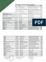 Cursuri titutlarizare 2018.pdf