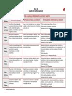 DELE C2 Especificaciones 2018