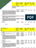 Class_room_complex Bid Document Boq