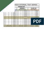 Answer key_AIiTS-2(IX)_SET_..B.pdf