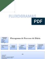 Fluxogramas de Diária