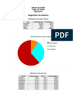 Diagnostico_estrutura passando