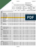 tarifs_sabc_autres_regions.pdf