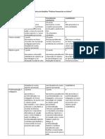 Rubrica - Disciplina - Práticas Presenciais No Ensino Superior (1)