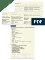 Dlscrib.com Legal Medicine Solis Notes
