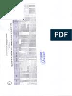 Plazas Vacantes 276 UGEL-VILCAS