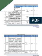f01n Introducción a La Educación a Distancia 07-09-2015