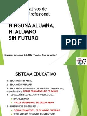Presentación Fp Leganés Desarrollo Profesional Educación