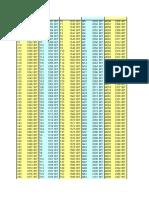 tabla direcciones plc delta