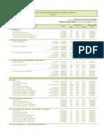 02.Novos Preços Finais_Grupo B Fevereiro 2018_Res Homologatória 2.222_2017 (1)