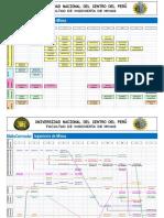 malla-minas.pdf