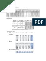Laboratorio Nº1 Tratamiento Estadístico de Datos