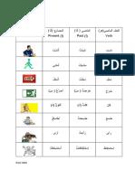 Basic Arabic Verbs - Vocablist