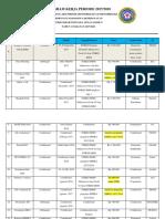 PROKER HIMKA PERIODE 2017-2018 (2).docx