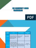Presentacion Tipos de Clientes y Como Manejarlos