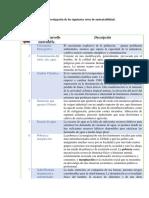 EDSU_U2_A3_MILV.docx