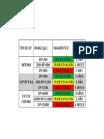 TABLA DE DIAGNOSTICO DE DP.pdf