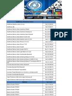 Lista Bolivares 28-02-19