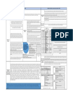 Infograma - Res. 2400-79 y NSR-10
