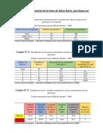 Estadística_tarea1