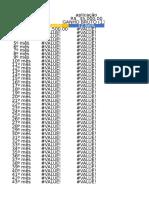 Tabela projeção foxtraderx