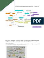 Elaborar un mapa conceptual de la Unidad 2 (4).docx