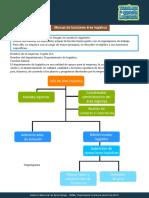 manual de funciones logísticas