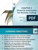 Ch 2 - Financial Statements for Decision Making