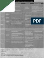 5 Puntos de Vista Para El Estudio Del Desarrollo Humano.