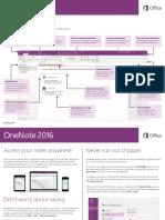 ONENOTE 2016 QUICK START GUIDE.PDF