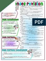 Mixed Past Tenses Revision Fun Activities Games Grammar Guides 12221