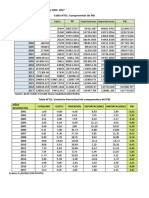 Análisis de PBI constante del año 2000.docx