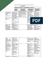 378765673-Evidencia-10-3-Cuadro-Comparativo-Indicadores-de-Gestion-Logisticos.pdf