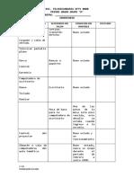 Inventario escolar.docx