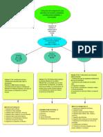 Estructura de Las Contribuciones