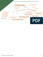 Unidad 2_ Paso 3 - Construir Modelo de Enfoque Entrevistas y Propuesta de Entrevista Con Sus Fases _ Mapa Mental
