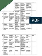 11 Informe de Fisica C Inductancia Motores y Generadores de Cc
