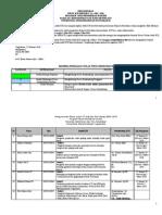 an Revisi Judul KTI Individu 2009 2010