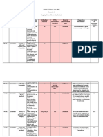 Academic Review Format