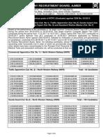 RRB NTPC Final Result Ajmer.pdf-39