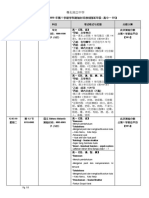S105_【附件5】:2019年第1学期学科测验时间表细部【年级:高中一_S1】